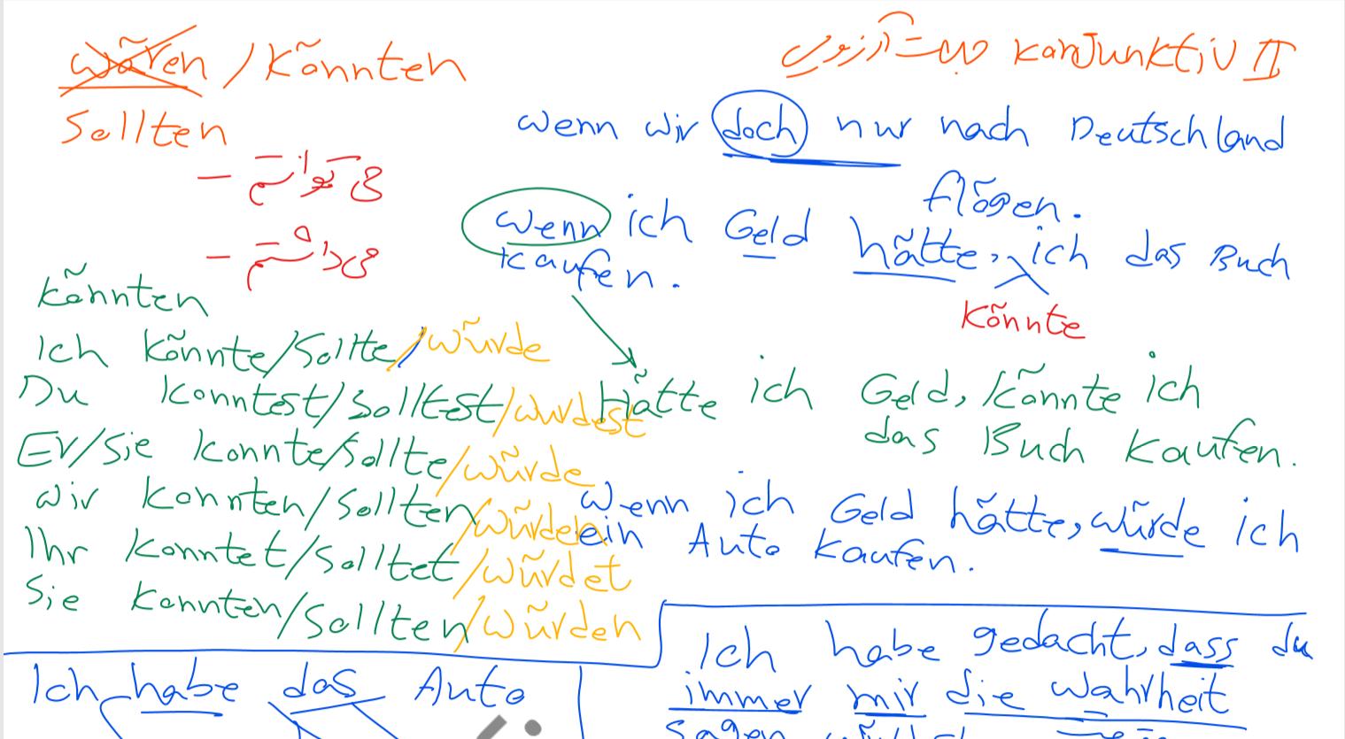 آموزش زبان آلمانی به فارسی
